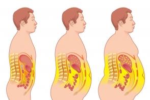 4 pasi pentru a-ti accelera metabolismul. Acum este mai simplu sa slabesti